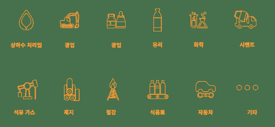 Korean-industry